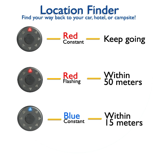 Ladies' GadgetsAffordable GPS Tracking Device for Finding Lost ...
