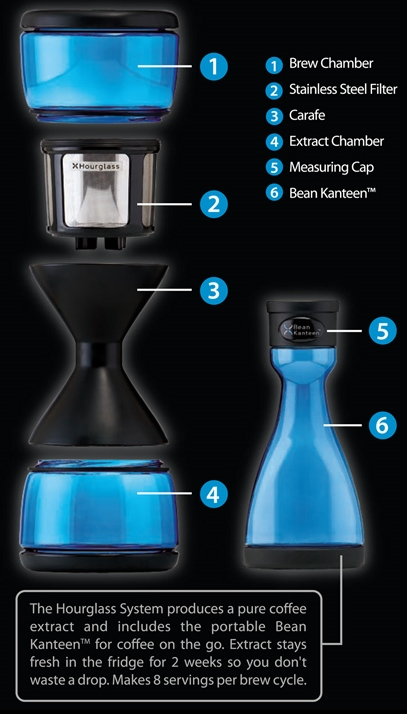 The Hourglass Cold Brew Coffee Maker Uses no Electricity or Heat Image Result For Best Coffee Maker For Home