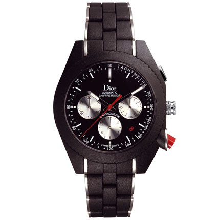 Men Watches Image With Rate