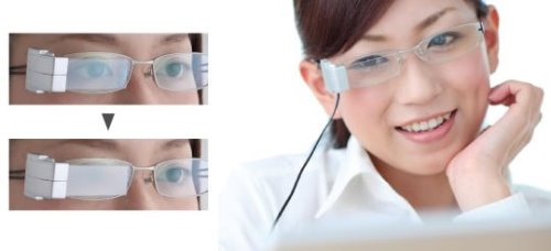 Masunaga Wink Glasses Could Prevent the Dry Eye Syndrome (2)